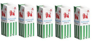 Att tryckkoka mjölkprodukter